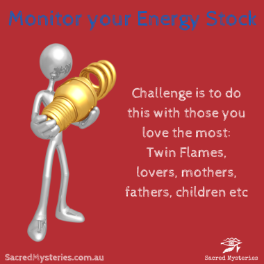 Monitor Your Energy Stock: Wise Emotional Investment